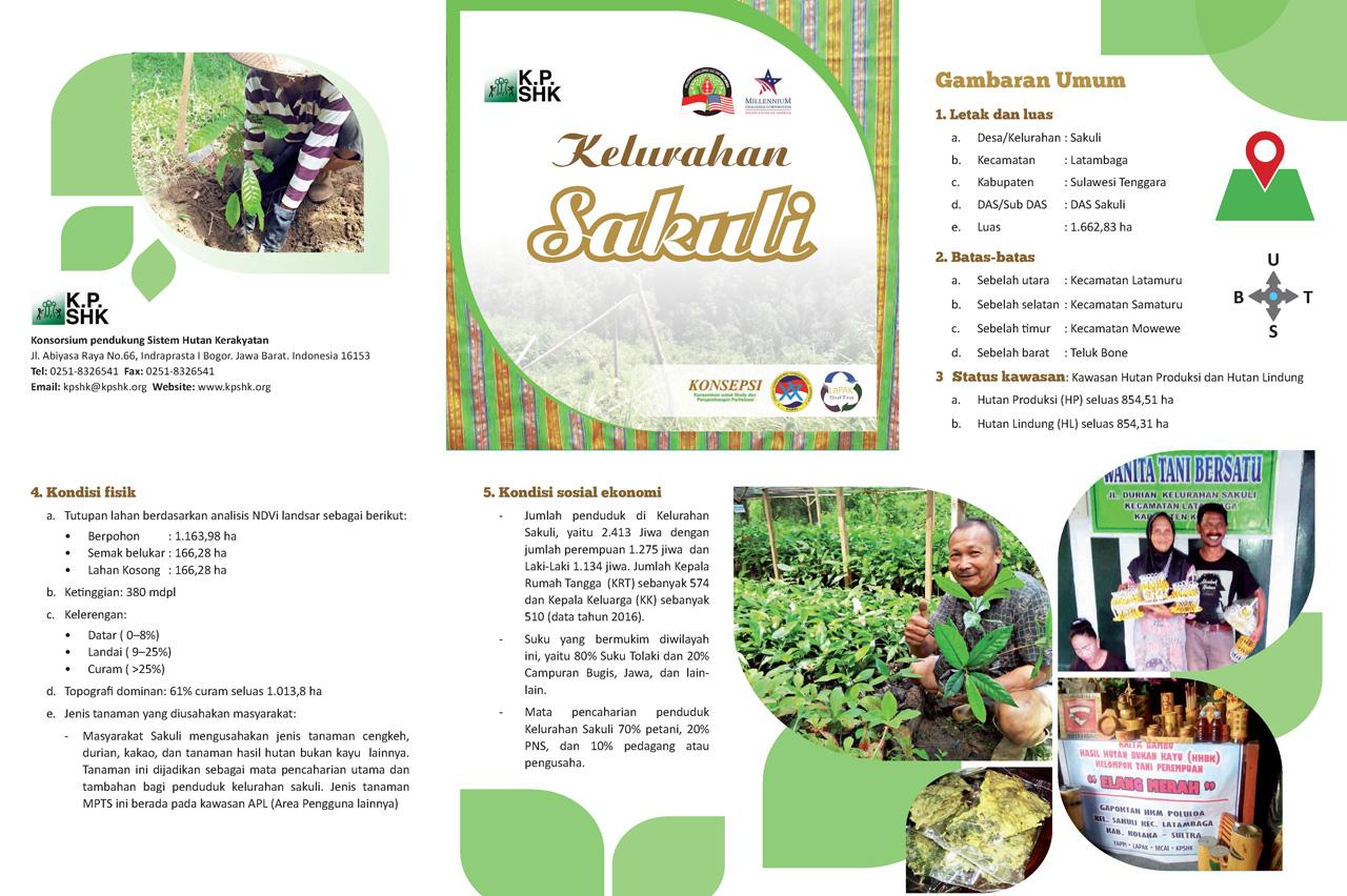 Leaflet KpSHK_Desa Sakuli